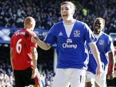 Everton 1-3 United